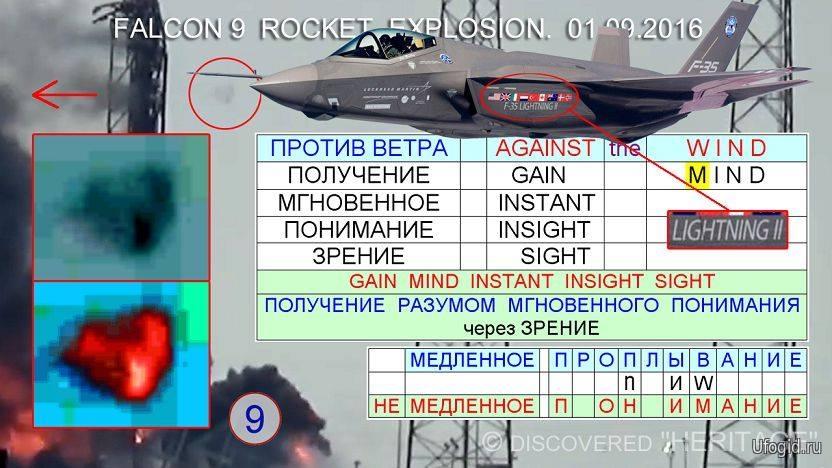 НЛО за Россию